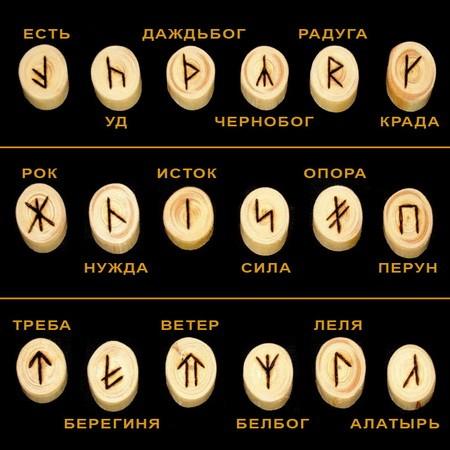 Славянский футарк