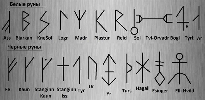 Исландские Руны: значение, описание 22 знаков и их толкование